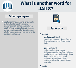 jails, synonym jails, another word for jails, words like jails, thesaurus jails