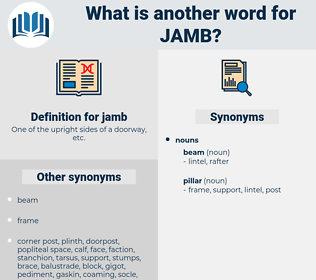 jamb, synonym jamb, another word for jamb, words like jamb, thesaurus jamb