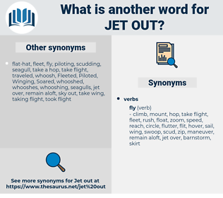 jet out, synonym jet out, another word for jet out, words like jet out, thesaurus jet out