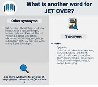 jet over, synonym jet over, another word for jet over, words like jet over, thesaurus jet over