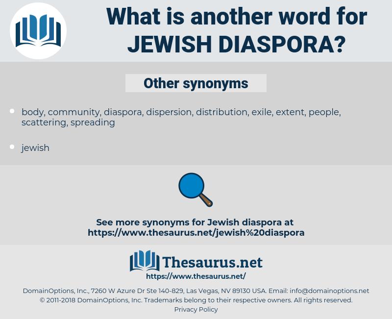 jewish diaspora, synonym jewish diaspora, another word for jewish diaspora, words like jewish diaspora, thesaurus jewish diaspora
