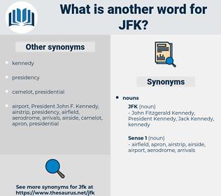 jfk, synonym jfk, another word for jfk, words like jfk, thesaurus jfk