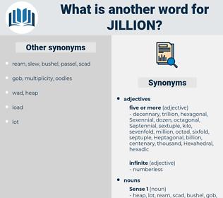 Jillion, synonym Jillion, another word for Jillion, words like Jillion, thesaurus Jillion