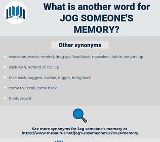 jog someone's memory, synonym jog someone's memory, another word for jog someone's memory, words like jog someone's memory, thesaurus jog someone's memory