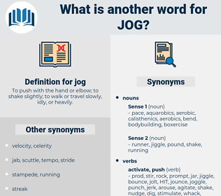 jog, synonym jog, another word for jog, words like jog, thesaurus jog