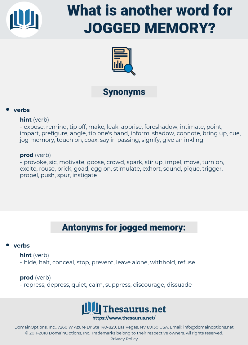 jogged memory, synonym jogged memory, another word for jogged memory, words like jogged memory, thesaurus jogged memory