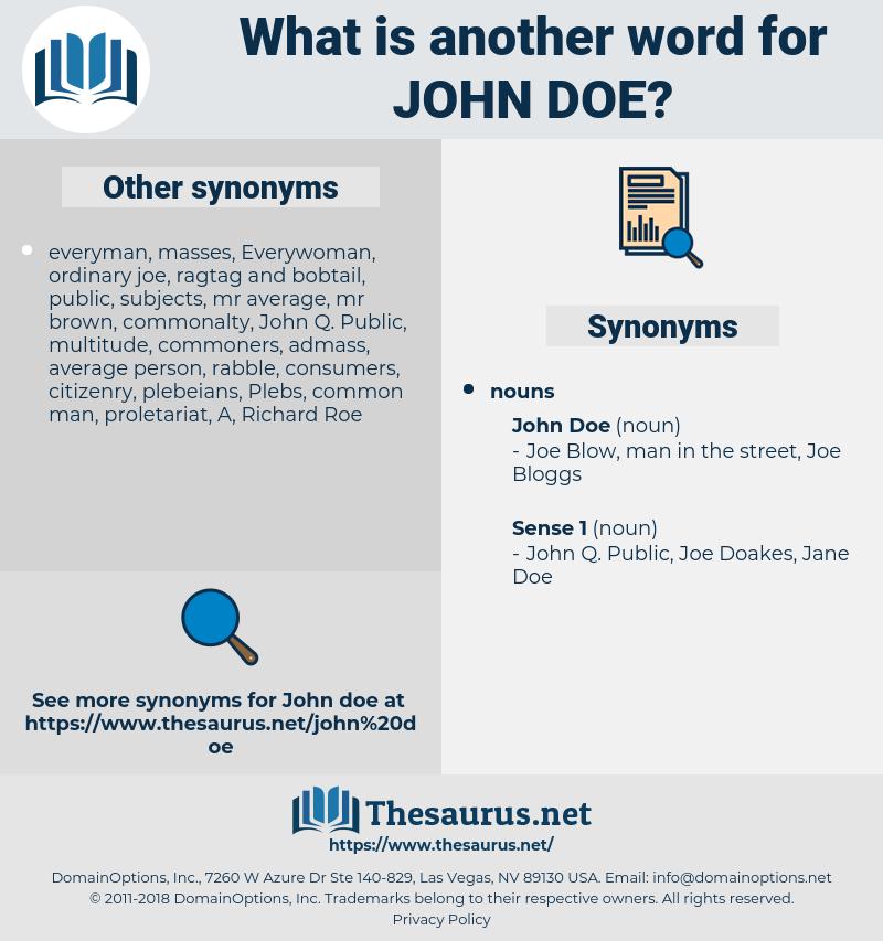 John doe, synonym John doe, another word for John doe, words like John doe, thesaurus John doe