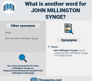 John Millington Synge, synonym John Millington Synge, another word for John Millington Synge, words like John Millington Synge, thesaurus John Millington Synge