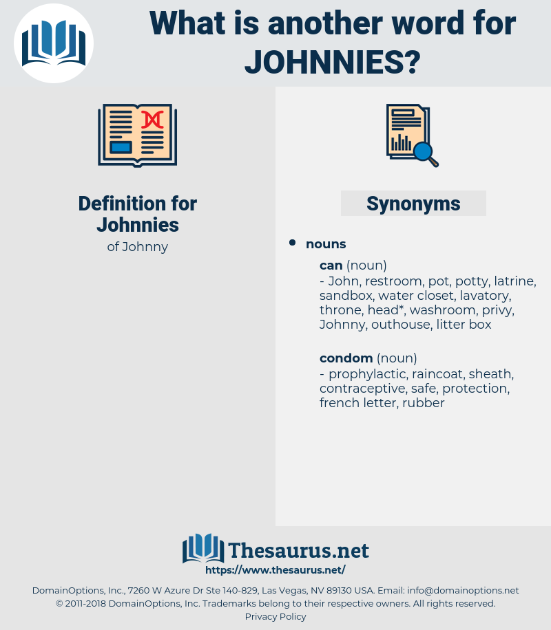 Johnnies, synonym Johnnies, another word for Johnnies, words like Johnnies, thesaurus Johnnies