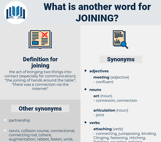 joining, synonym joining, another word for joining, words like joining, thesaurus joining