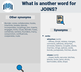 joins, synonym joins, another word for joins, words like joins, thesaurus joins