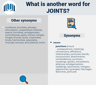 joints, synonym joints, another word for joints, words like joints, thesaurus joints