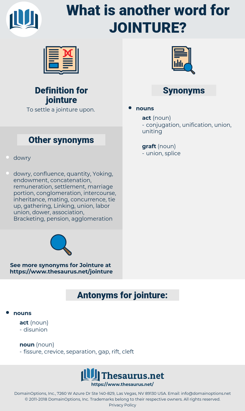 jointure, synonym jointure, another word for jointure, words like jointure, thesaurus jointure