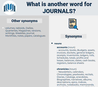 Journals, synonym Journals, another word for Journals, words like Journals, thesaurus Journals