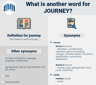 journey, synonym journey, another word for journey, words like journey, thesaurus journey