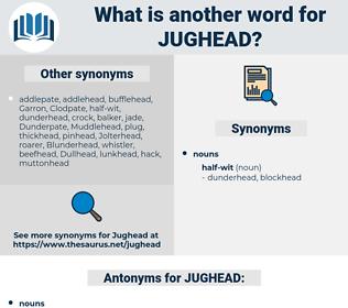 JUGHEAD, synonym JUGHEAD, another word for JUGHEAD, words like JUGHEAD, thesaurus JUGHEAD
