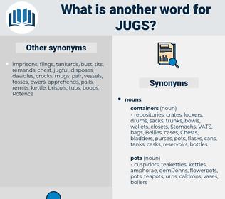 jugs, synonym jugs, another word for jugs, words like jugs, thesaurus jugs