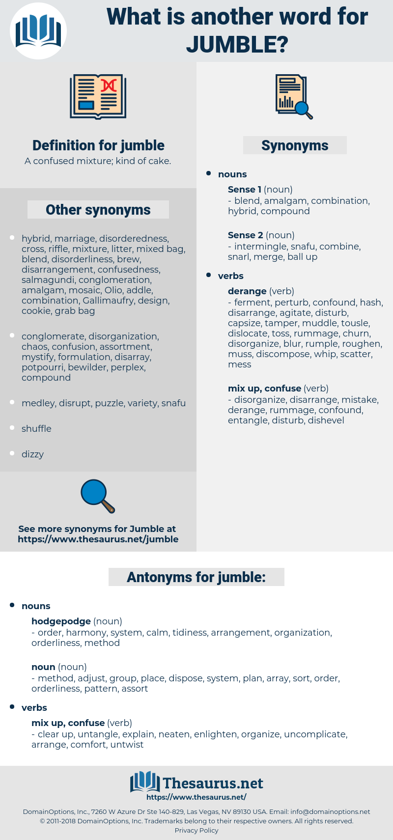 jumble, synonym jumble, another word for jumble, words like jumble, thesaurus jumble