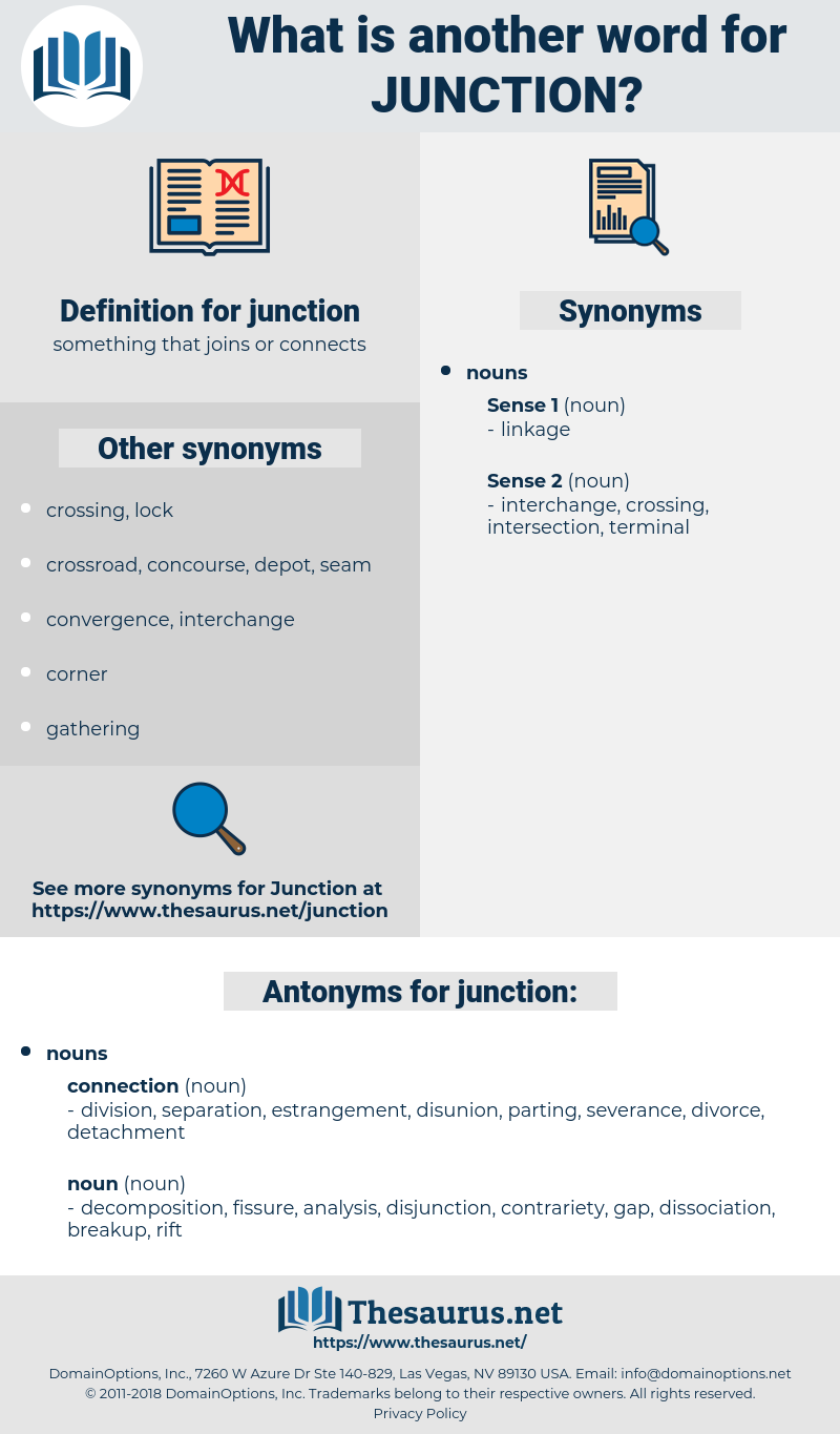 junction, synonym junction, another word for junction, words like junction, thesaurus junction