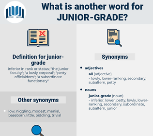 junior-grade, synonym junior-grade, another word for junior-grade, words like junior-grade, thesaurus junior-grade