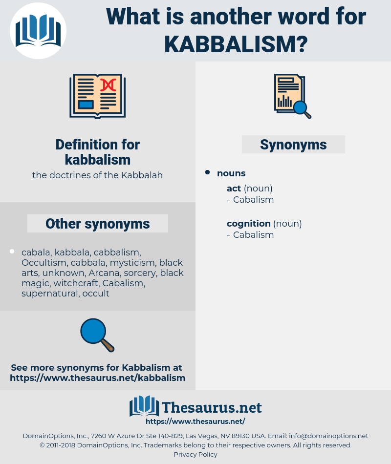 kabbalism, synonym kabbalism, another word for kabbalism, words like kabbalism, thesaurus kabbalism