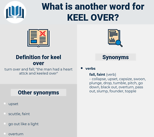 keel over, synonym keel over, another word for keel over, words like keel over, thesaurus keel over