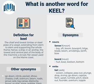 keel, synonym keel, another word for keel, words like keel, thesaurus keel