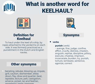 Keelhaul, synonym Keelhaul, another word for Keelhaul, words like Keelhaul, thesaurus Keelhaul