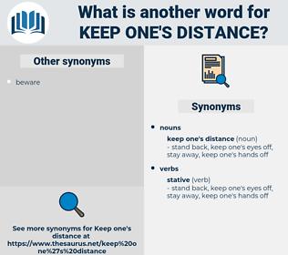keep one's distance, synonym keep one's distance, another word for keep one's distance, words like keep one's distance, thesaurus keep one's distance