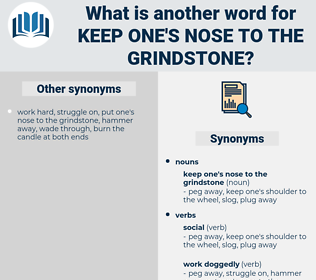 keep one's nose to the grindstone, synonym keep one's nose to the grindstone, another word for keep one's nose to the grindstone, words like keep one's nose to the grindstone, thesaurus keep one's nose to the grindstone