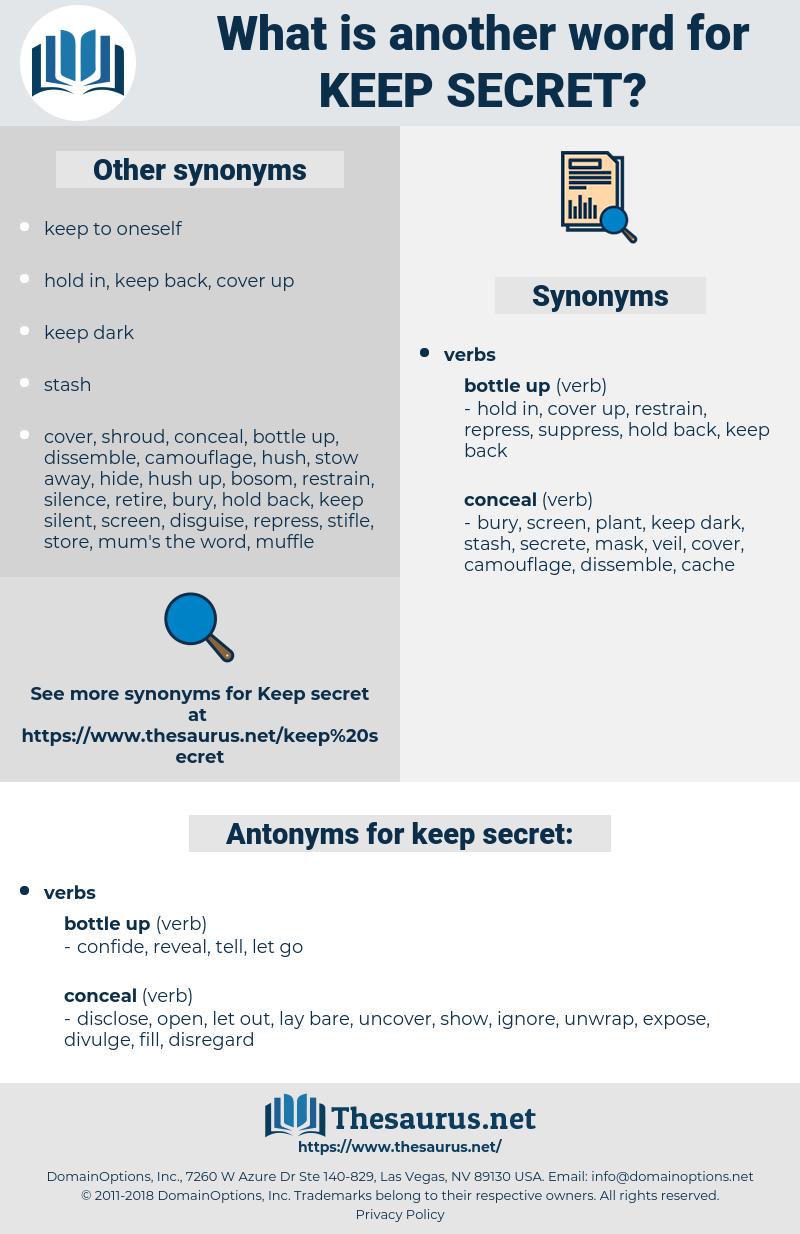 keep secret, synonym keep secret, another word for keep secret, words like keep secret, thesaurus keep secret