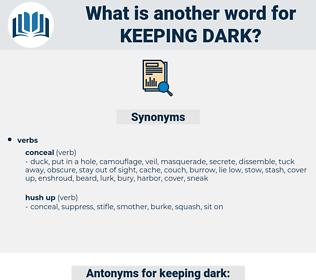 keeping dark, synonym keeping dark, another word for keeping dark, words like keeping dark, thesaurus keeping dark