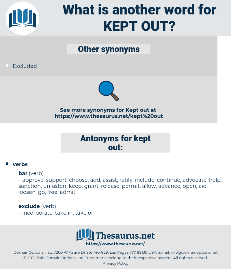 kept out, synonym kept out, another word for kept out, words like kept out, thesaurus kept out