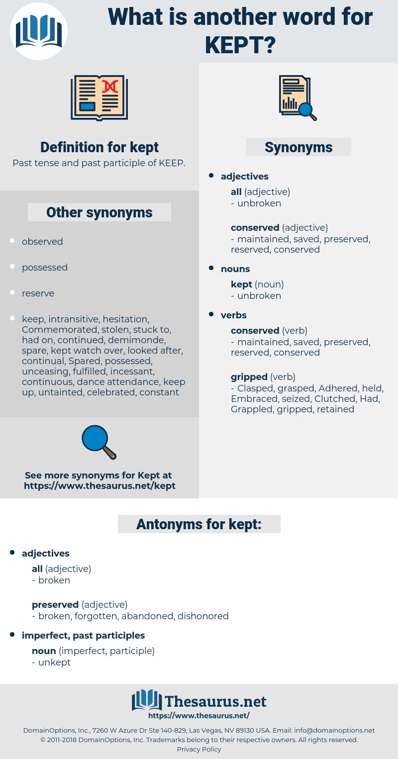 kept, synonym kept, another word for kept, words like kept, thesaurus kept