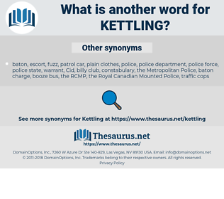 kettling, synonym kettling, another word for kettling, words like kettling, thesaurus kettling