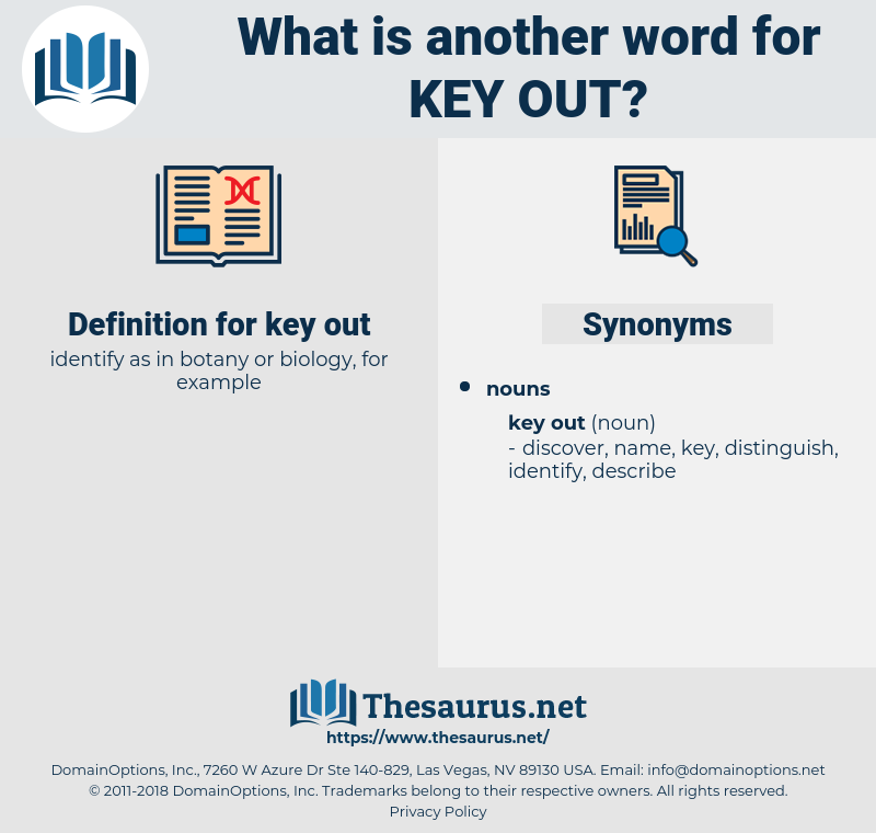 key out, synonym key out, another word for key out, words like key out, thesaurus key out