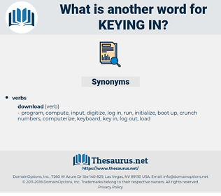 keying in, synonym keying in, another word for keying in, words like keying in, thesaurus keying in