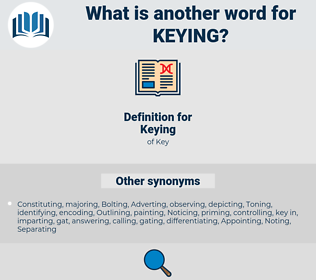 Keying, synonym Keying, another word for Keying, words like Keying, thesaurus Keying