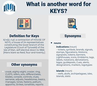 Keys, synonym Keys, another word for Keys, words like Keys, thesaurus Keys