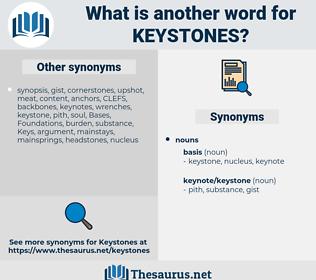 keystones, synonym keystones, another word for keystones, words like keystones, thesaurus keystones