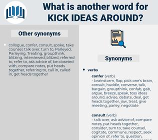 kick ideas around, synonym kick ideas around, another word for kick ideas around, words like kick ideas around, thesaurus kick ideas around