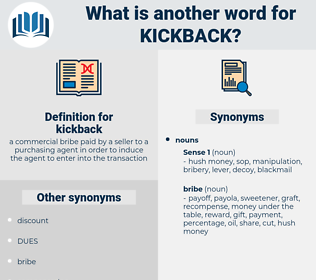 kickback, synonym kickback, another word for kickback, words like kickback, thesaurus kickback