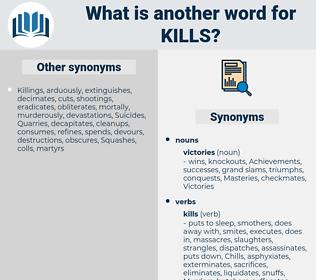 kills, synonym kills, another word for kills, words like kills, thesaurus kills