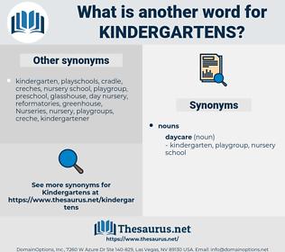 kindergartens, synonym kindergartens, another word for kindergartens, words like kindergartens, thesaurus kindergartens