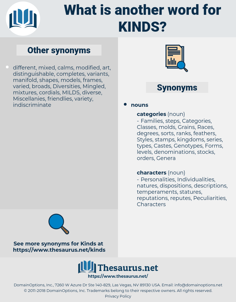 kinds, synonym kinds, another word for kinds, words like kinds, thesaurus kinds