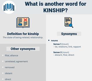 kinship, synonym kinship, another word for kinship, words like kinship, thesaurus kinship