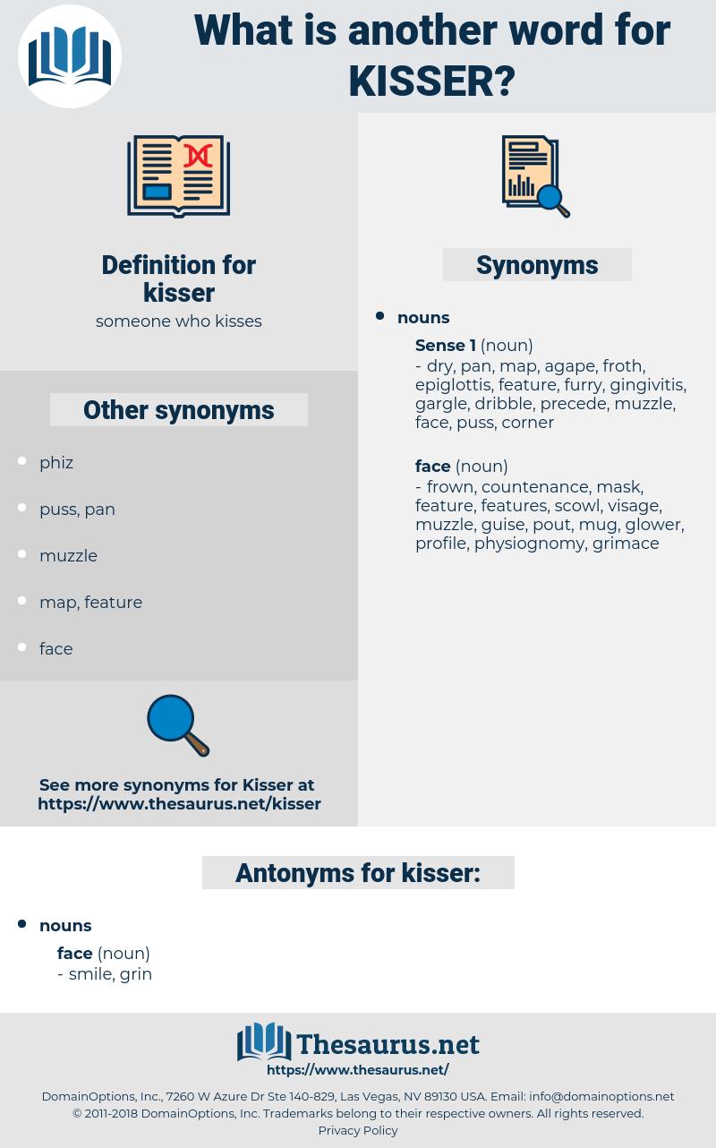 kisser, synonym kisser, another word for kisser, words like kisser, thesaurus kisser
