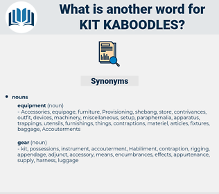 kit kaboodles, synonym kit kaboodles, another word for kit kaboodles, words like kit kaboodles, thesaurus kit kaboodles