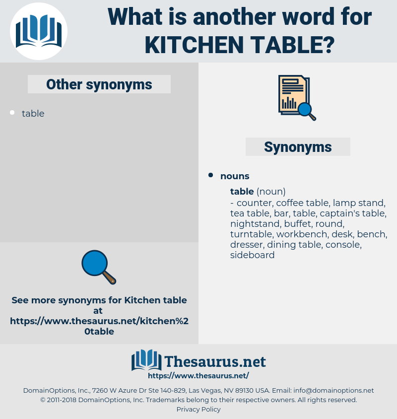 kitchen table, synonym kitchen table, another word for kitchen table, words like kitchen table, thesaurus kitchen table