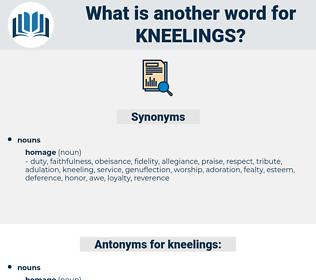 kneelings, synonym kneelings, another word for kneelings, words like kneelings, thesaurus kneelings